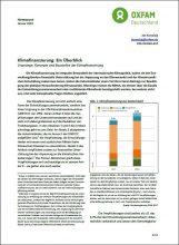 Cover_Oxfam_Klimafinanzierung_Hintergrund