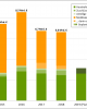 Klimafinanzierung aus Deutschland 2014-2020