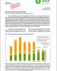 Klimafinanzierung Oxfam-Überblick